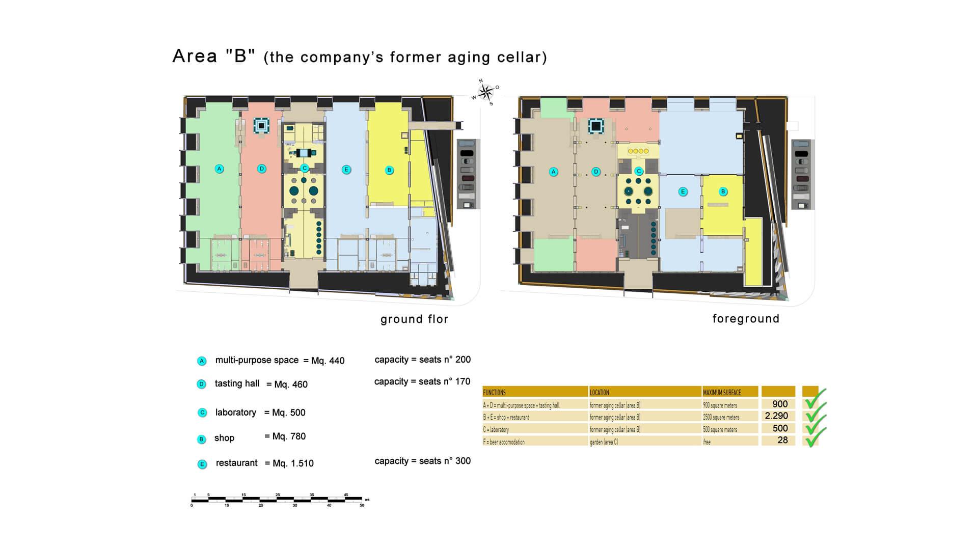 Progettazione e render Birreria Zarri. Località: Castel Maggiore (BO)
